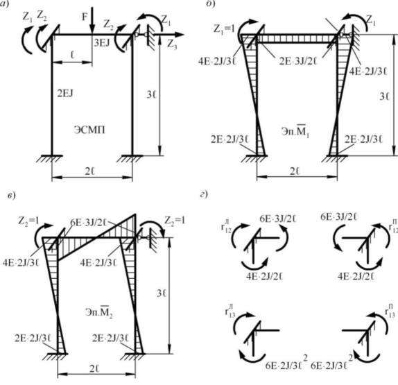 Сопромат плоская рама решение задач решение задач по электронике онлайн