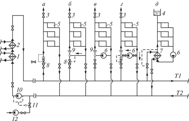 Присоединение систем отопления через элеватор транспортер т4 длина грузового отсека