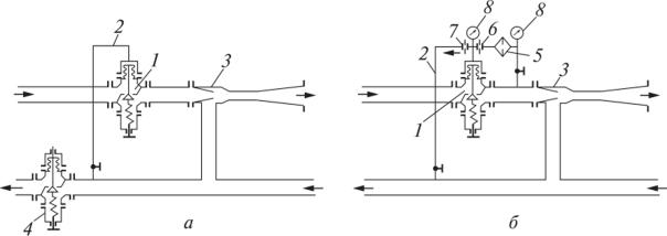 Автоматические регуляторы элеватора ленточные конвейера применение характеристики