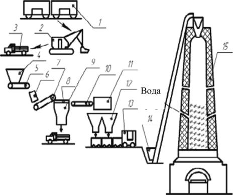 воздушная известь ее применение в строительных растворах