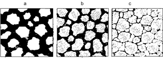 Структура бетонов пенобетон и газобетон керамзитобетон