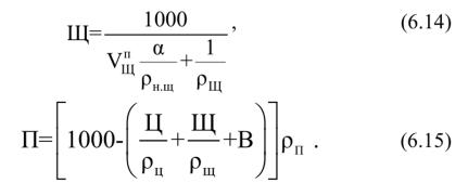 Определение расхода воды бетонной смеси протокол испытания образцов бетонной смеси