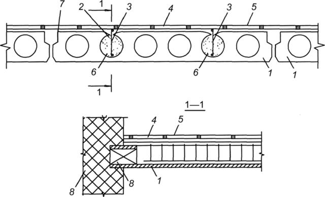 Усиление бетона арматурой купить фибру для бетона в тамбове