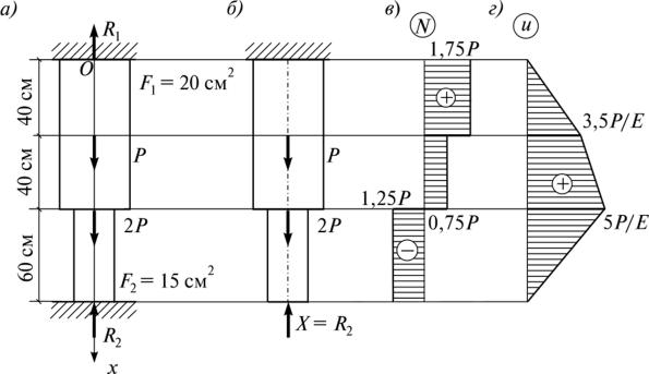 Сопромат пример решения задачи на растяжение сжатие задачи по микроэкономике их решения