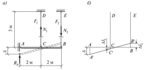 Решение статически неопределимых задач сопромат примеры решений задач по статистике на
