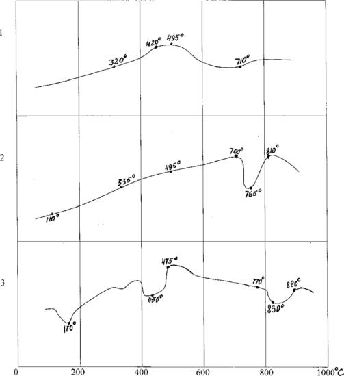 Строительные растворы структура цена бетона липецк
