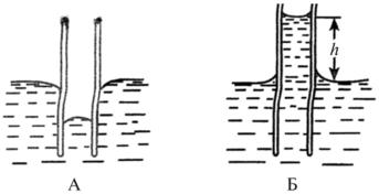 Гидрофобизация бетонов приготовление бетонных смесей и растворов