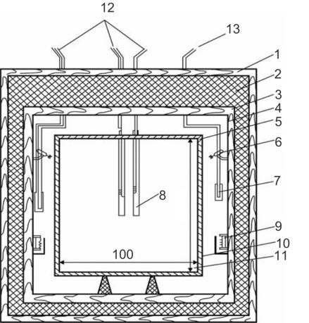 Запорожец тепловыделение бетона чем покрывают бетон