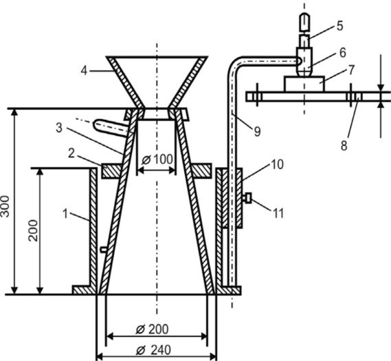 Методы определения свойств бетонной смеси купить виброуплотнитель для бетона