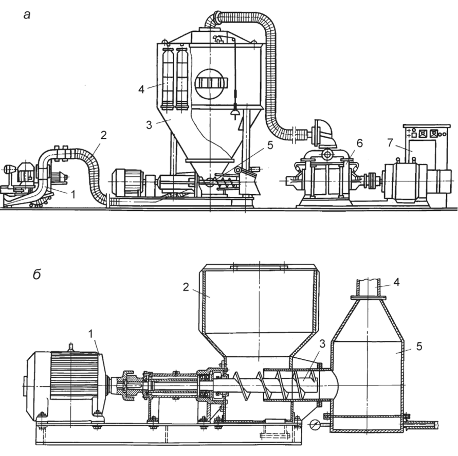 Схемы приготовления бетонных смесей дача керамзитобетона