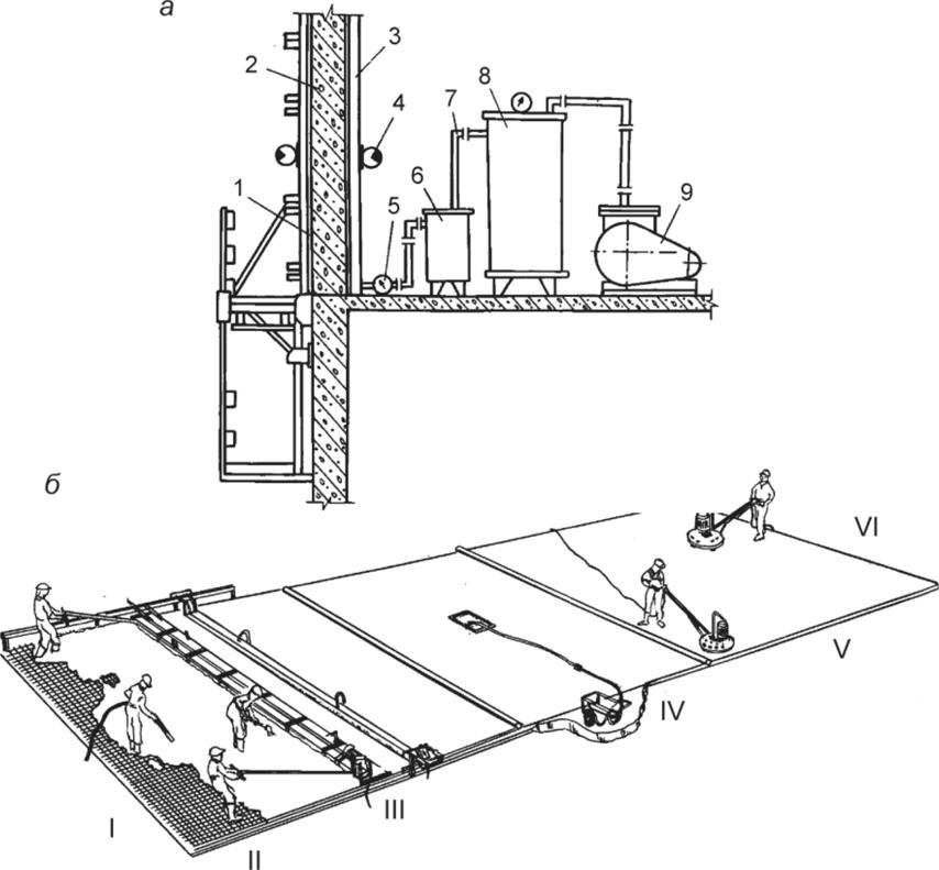 интенсивность укладки бетонной смеси определяется