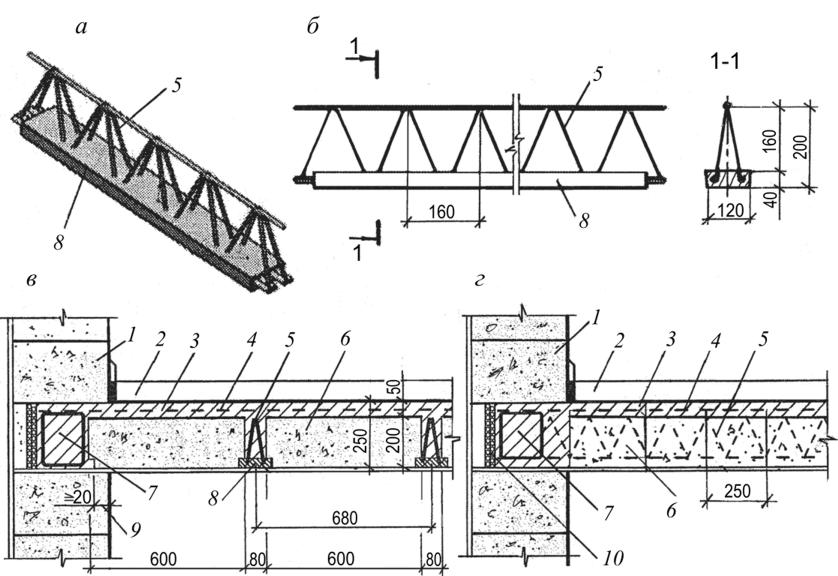 проектирование монолитного перекрытия с балочными плитами