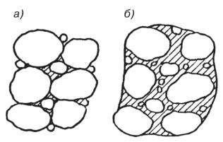 Факторы определяющие удобоукладываемость бетонной смеси керамзит в бетоне