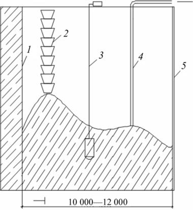 Укладка бетонной смеси в плиты цементный раствор для укладки плитки на стену
