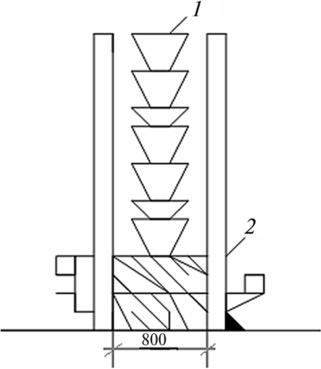 Укладка бетонной смеси правилами стоимость керамзитобетона за м3