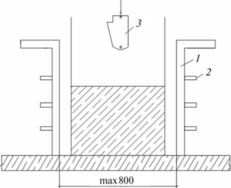 укладка бетонной смеси в перекрытия