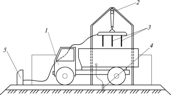 предварительный электроразогрев бетонных смесей