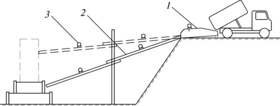 Укладка бетонной смеси керамзитобетон как построить из него дома