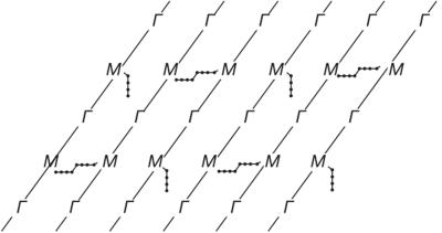 Однослойная структура пептидогликана (по Шлегелю, 1985)