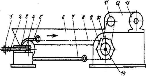 схема транспортера раздатчика твк 80б
