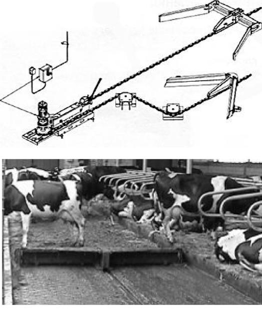 Транспортеры навозоудаления для мини ферм все что есть по ленточному конвейеру теория