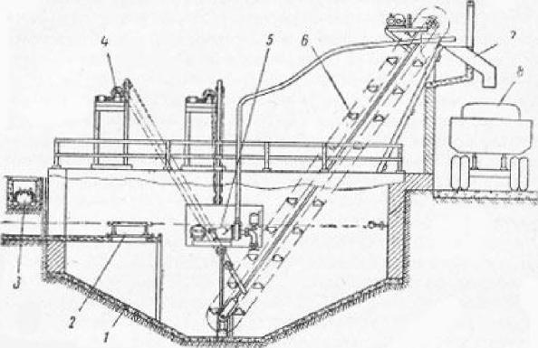Навозоуборочный транспортер нпк 30 транспортер для пряника