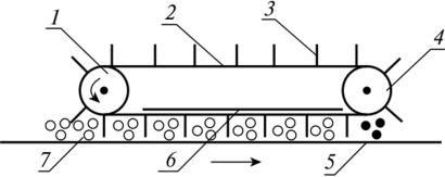 Схема транспортеров зерна конвейер винтовой передвижной укв 1