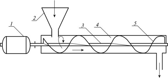 6 подвесные транспортеры конструкция и принцип действия давыдовский элеватор в воронежской области