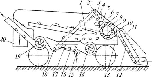 Плавающий транспортер наклонной камеры фольксваген транспортер бампер цена
