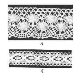 Машинное кружево производство текстиль москва оптом