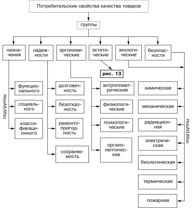 Потребительские свойства табачных изделий обзор одноразовых электронных сигарет