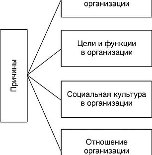 transgender conflict theory According to conflict theory, society is defined by the struggle for dominance between social groups that compete for resources in relationship to gender, conflict theory explains that gender inequality came to exist because the men are trying to maintain power and privilege at the cost of the women's benefit.