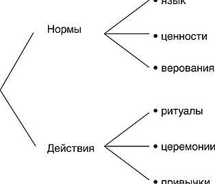 ОРГАНИЗАЦИЯ КАК ПОЛИТИЧЕСКАЯ СИСТЕМА ДУШЕВНАЯ ТЮРЬМА КУЛЬТУРА  ОРГАНИЗАЦИЯ КАК ПОЛИТИЧЕСКАЯ СИСТЕМА ДУШЕВНАЯ ТЮРЬМА КУЛЬТУРА Теория организации и организационное поведение