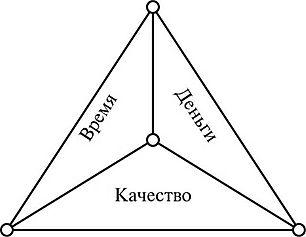 Железный треугольник - Artjom Gorodnitsev õpimapp