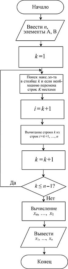 Задачи по информатике с решениями на строки бесплатные задачи с решениями по физике