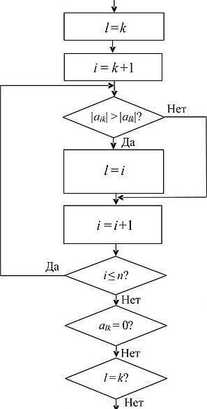 T составлять алгоритмы решения задач перышкин 7 класс сборник задач решение