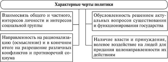 Политические исследования древнегреческих мыслителей