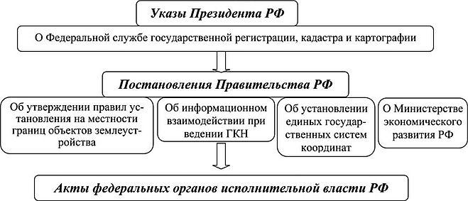 Модуль «спутник-гис: отчеты» | продукты | самара-информспутник.