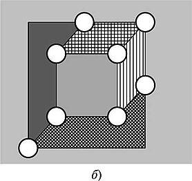 Основные понятия и определения, Способы задания графов ...