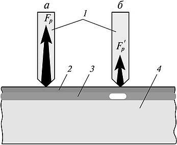 Импедансный метод неразрушающего контроля реферат 8989