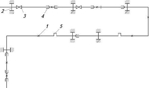 Устройство и оборудование теплопроводов трубы опорные  Рис 6 23 Схемы разгруженных и неразгруженных опор трубопроводов 1 разгруженная опора 2 неразгруженная опора 3 запорный орган 4 сальниковый