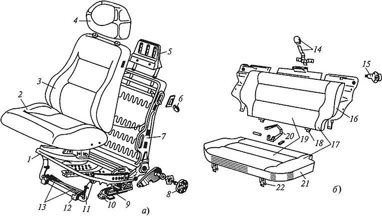 Сиденья переднее (а) и заднее (б) легкового автомобиля марки «ВАЗ»