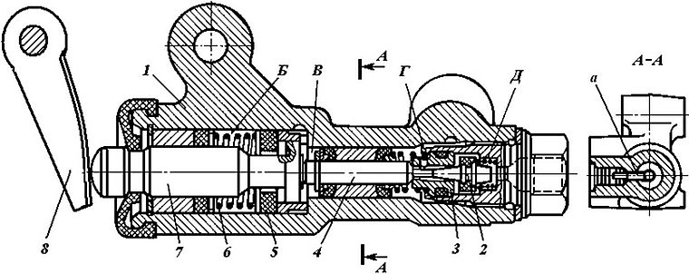 Принцип работы регулятора тормозных сил