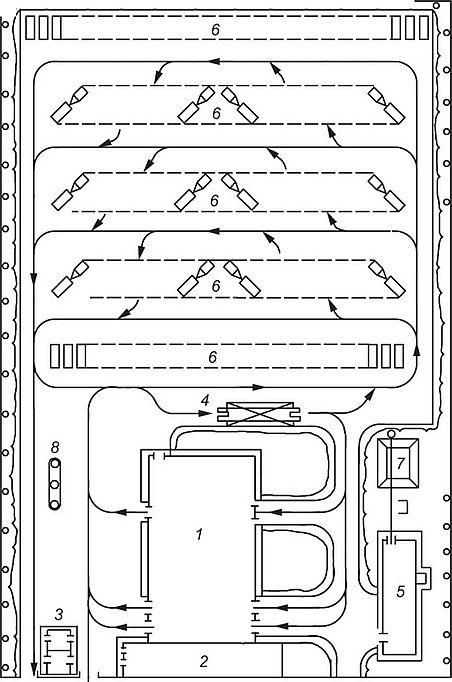 ПРИМЕРЫ ПЛАНИРОВОЧНЫХ РЕШЕНИЙ Генеральный план Дипломное  Пример генерального плана грузового АТП