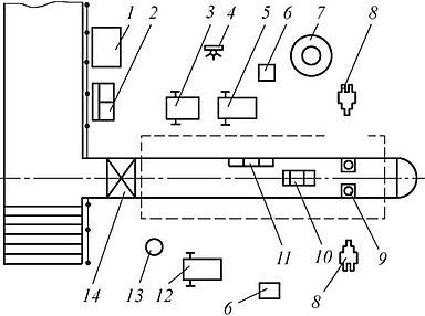 Выбор схемы организации ТО Дипломное проектирование  Глава 3 Организационная часть