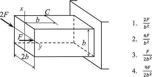 Решение задач внецентренное растяжение сжатие теория вероятности решение задач по формуле лапласа