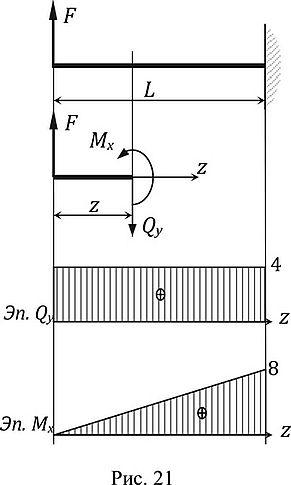 Решение задачи деформация и изгиб радиотехника в помощь студенту