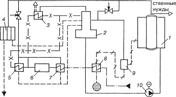 Схема установки теплообменника в котельной Паяный теплообменник Funke GPLK 70 Пенза