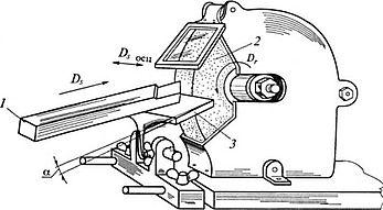 шлифование деталей и заточка режущего инструмента