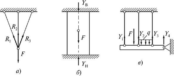 Сопромат определимые системы решение задач геометрия решение задач 7 класс сборник задач